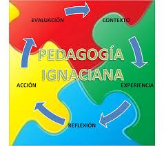La Logoterapia y la pedagogía ignaciana: Diálogo abierto a la trascendencia del ser humano.