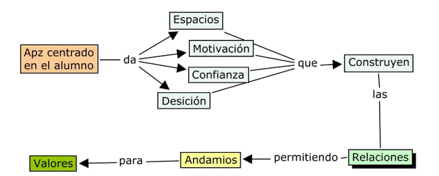 aprendizaje-de-valores_4